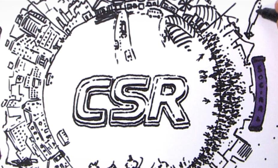 The CSR policy in images